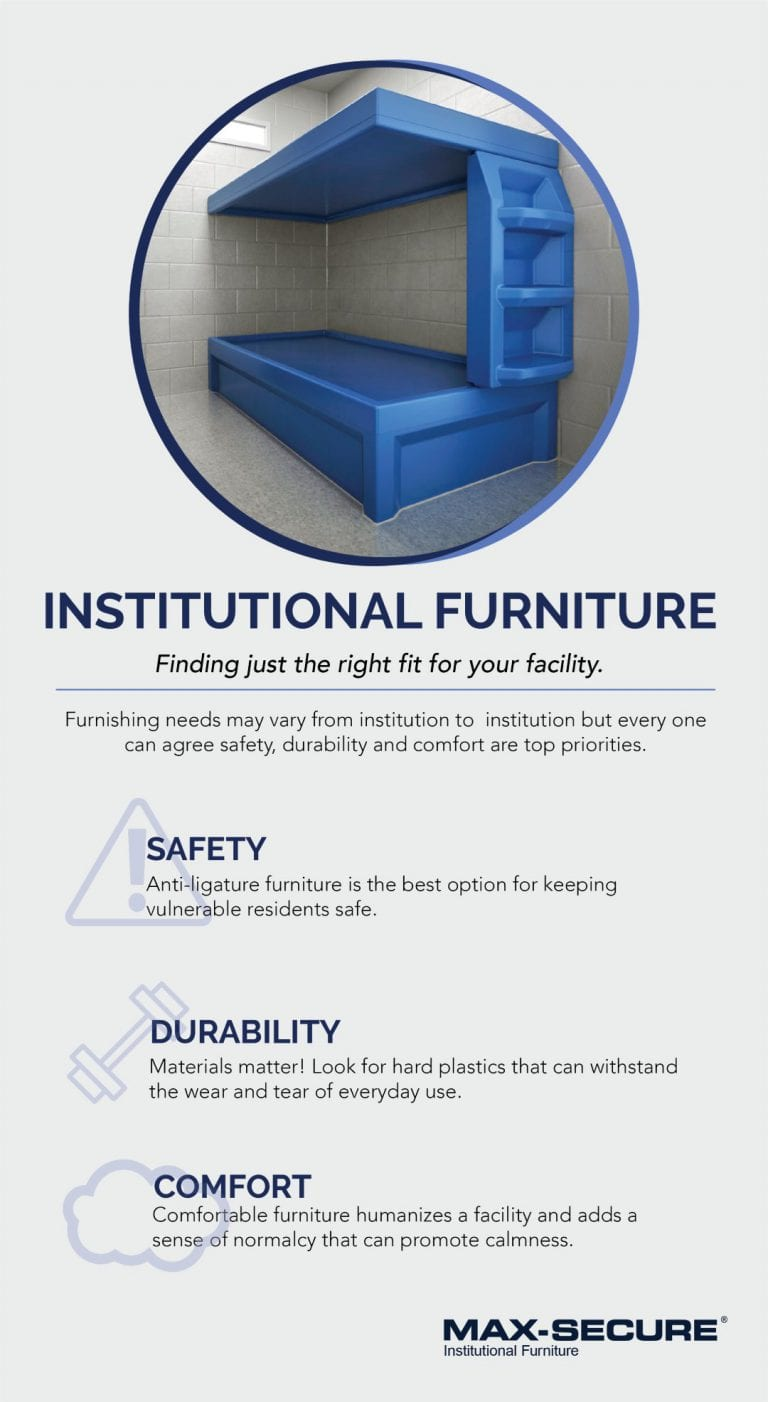 Finding the right furniture for your facility